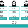 「サーバーってなに?」~初心者でもよくわかる!VPSによるWebサーバー構築講座(1) |